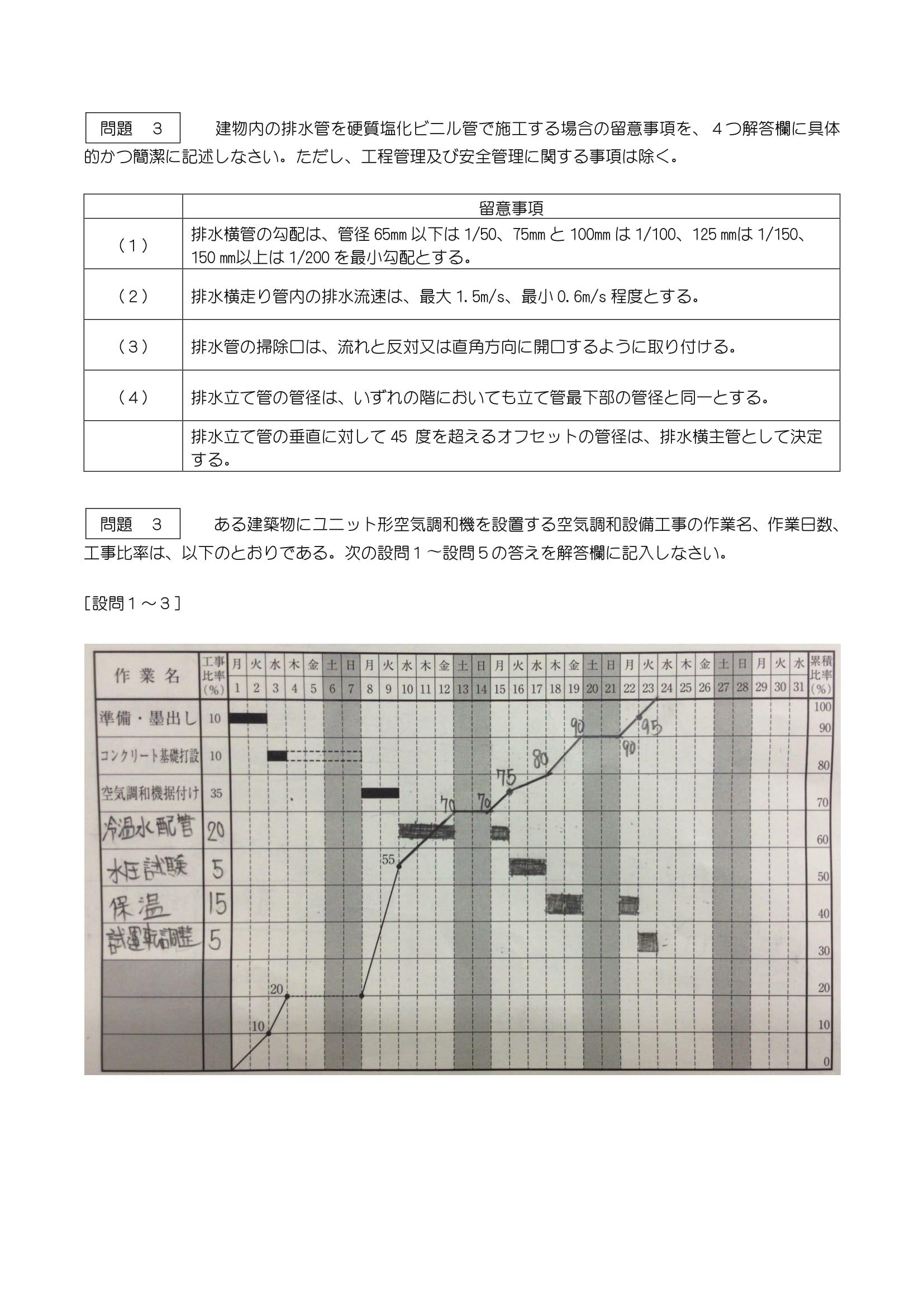 H29+2級管工事-2.jpg